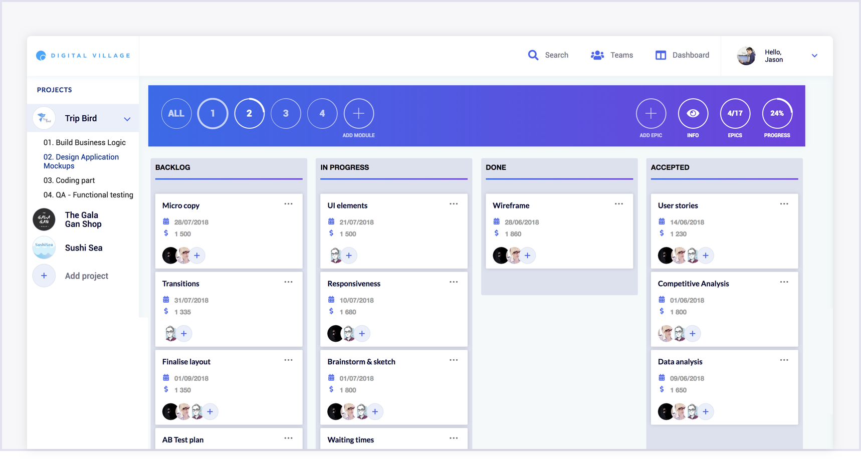 Online collaboration marketplace screenshot | Codica