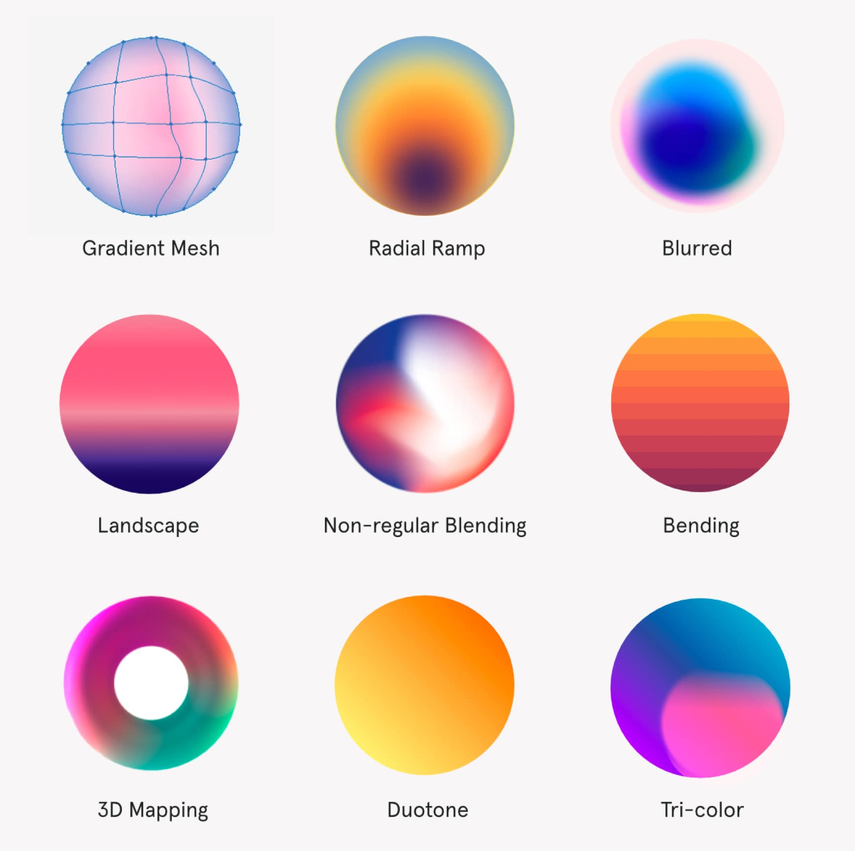 Hot web design trends: Gradient | Codica