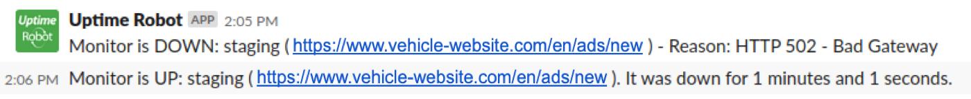 Monitoring multiple sites: Slack bot alerts | Codica