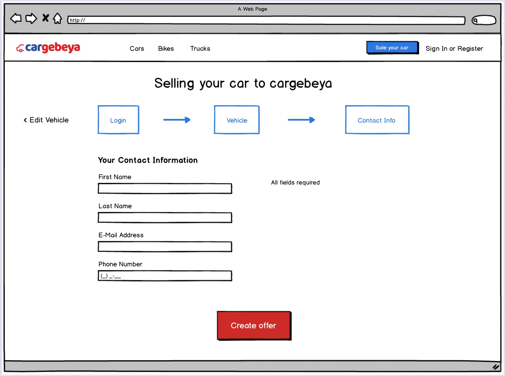 Vehicle online marketplace prototype. Step 3: add contact details | Codica