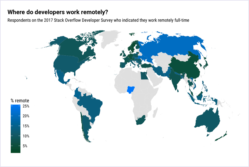 Remote Work in the 2017 Developer Survey: Where developers work remotely? | Codica