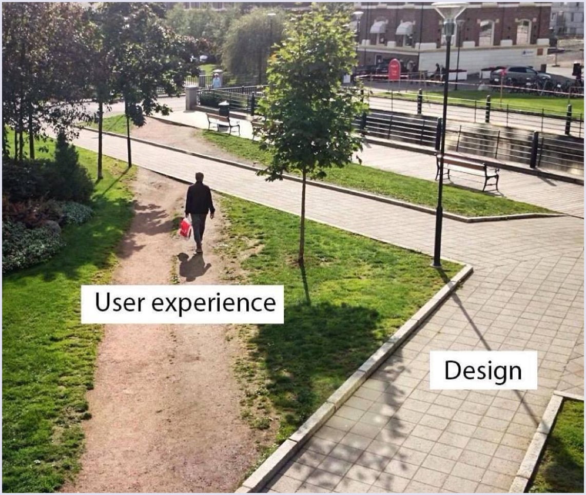User experience vs design: Testing is everything | Codica